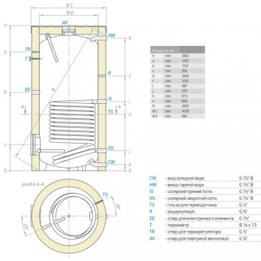 3 SD00024013 Водонагреватель косвенного нагрева Tesy 1000 л (EV13S1000101F44TPС) 303828